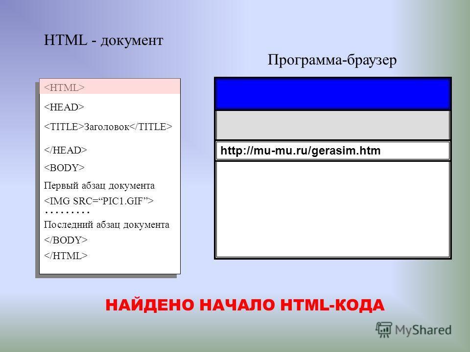 Программа-браузер HTML - документ Заголовок Первый абзац документа ……… Последний абзац документа http://mu-mu.ru/gerasim.htm НАЙДЕНО НАЧАЛО HTML-КОДА
