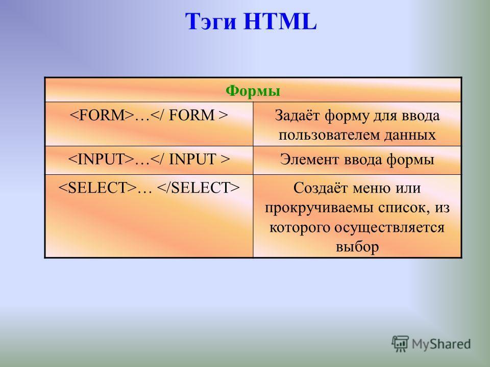Тэги HTML Формы … Задаёт форму для ввода пользователем данных … Элемент ввода формы … Создаёт меню или прокручиваемы список, из которого осуществляется выбор