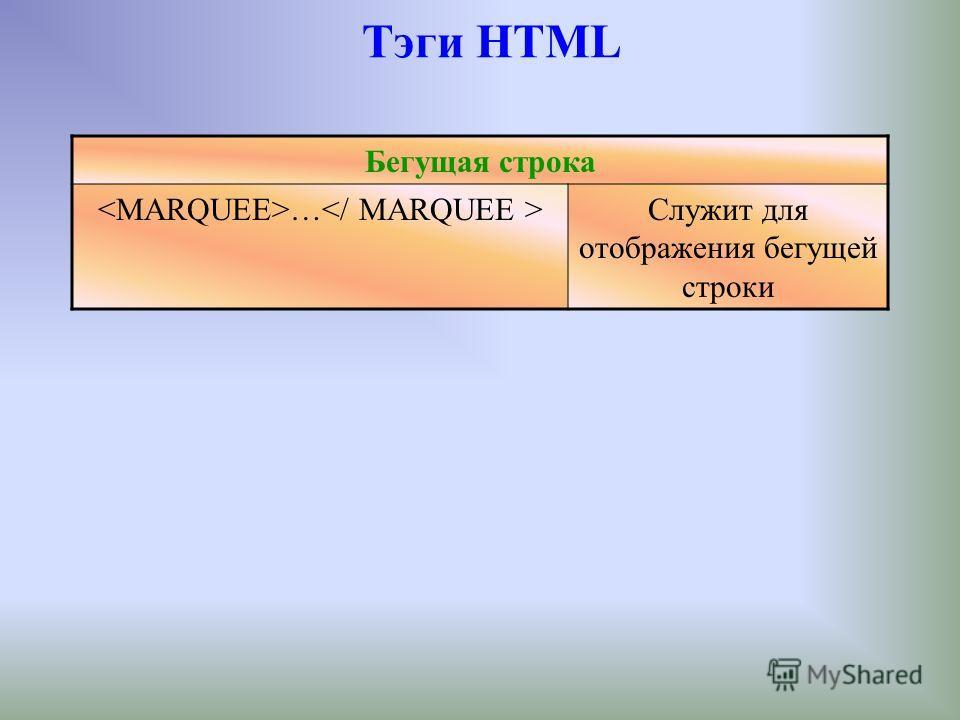 Тэги HTML Бегущая строка … Служит для отображения бегущей строки