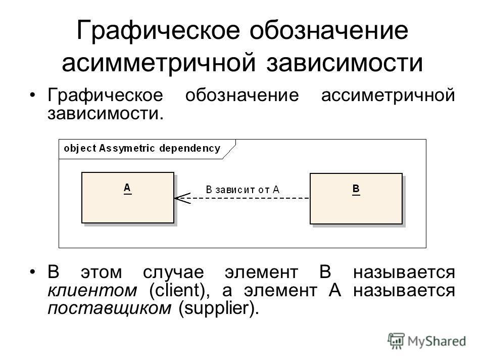 Графическое обозначение асимметричной зависимости Графическое обозначение ассиметричной зависимости. В этом случае элемент B называется клиентом (client), а элемент A называется поставщиком (supplier).