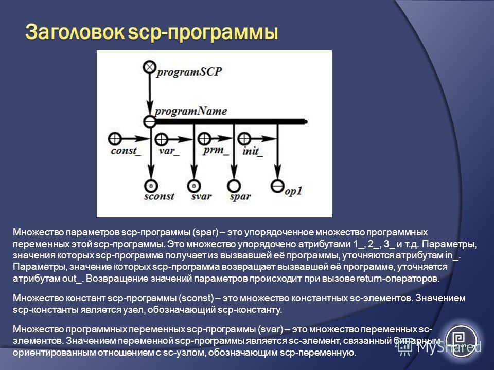 Множество параметров scp-программы (spar) – это упорядоченное множество программных переменных этой scp-программы. Это множество упорядочено атрибутами 1_, 2_, 3_ и т.д. Параметры, значения которых scp-программа получает из вызвавшей её программы, ут