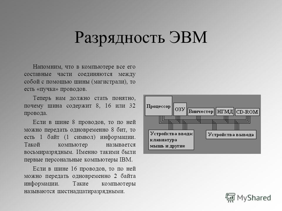 Разрядность ЭВМ Напомним, что в компьютере все его составные части соединяются между собой с помощью шины (магистрали), то есть «пучка» проводов. Теперь нам должно стать понятно, почему шина содержит 8, 16 или 32 провода. Если в шине 8 проводов, то п