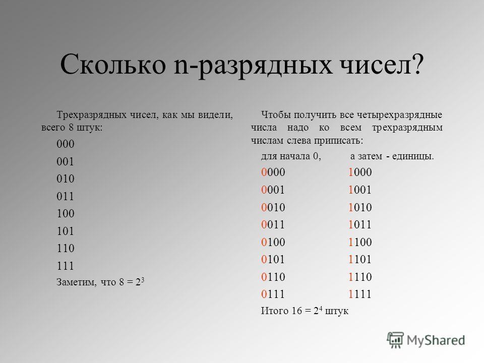 Сколько n-разрядных чисел? Трехразрядных чисел, как мы видели, всего 8 штук: 000 001 010 011 100 101 110 111 Заметим, что 8 = 2 3 Чтобы получить все четырехразрядные числа надо ко всем трехразрядным числам слева приписать: для начала 0, а затем - еди