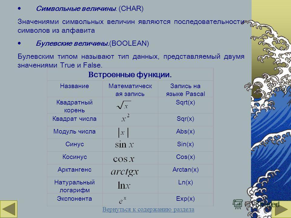 Символьные величины. (CHAR) Значениями символьных величин являются последовательности символов из алфавита Булевские величины.(BOOLEAN) Булевским типом называют тип данных, представляемый двумя значениями True и False. В строенные функции. НазваниеМа