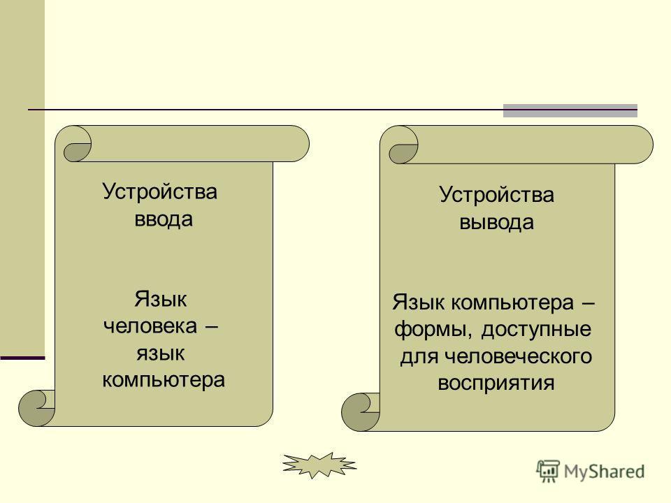 Устройства ввода Язык человека – язык компьютера Устройства вывода Язык компьютера – формы, доступные для человеческого восприятия