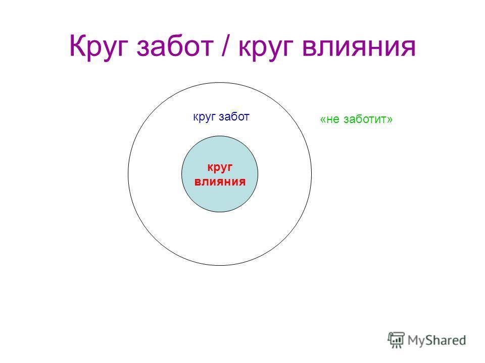 круг влияния круг забот «не заботит» Круг забот / круг влияния