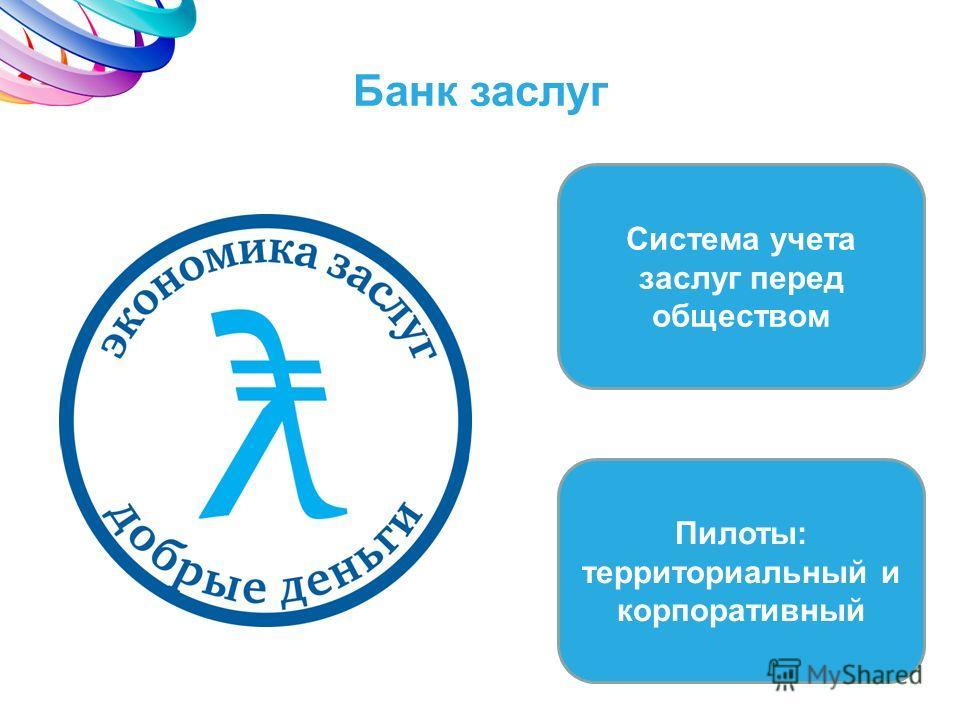 Банк заслуг Система учета заслуг перед обществом Пилоты: корпоративный и территориальный Пилоты: территориальный и корпоративный