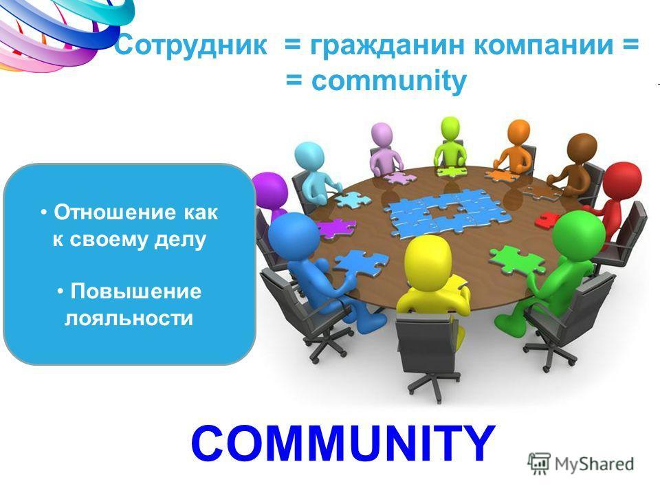 Сотрудник = гражданин компании = = community Отношение как к своему делу Повышение лояльности COMMUNITY