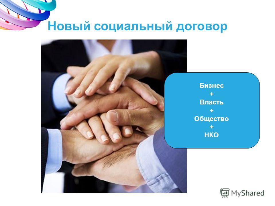 Новый социальный договор Бизнес + Власть + Общество + НКО