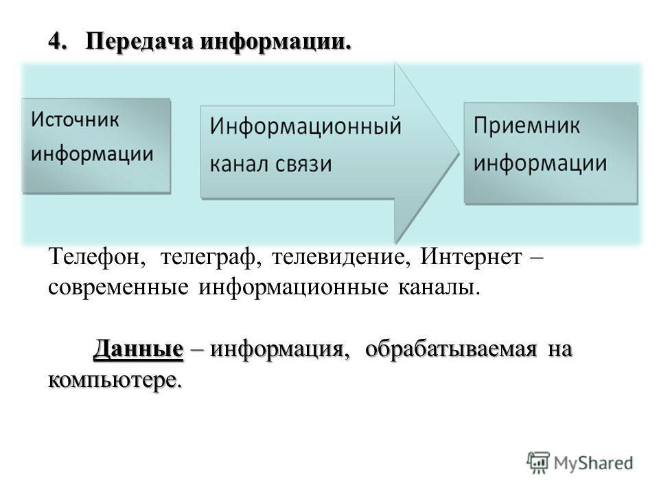 4.Передача информации. Телефон, телеграф, телевидение, Интернет – современные информационные каналы. Данные – информация, обрабатываемая на компьютере.