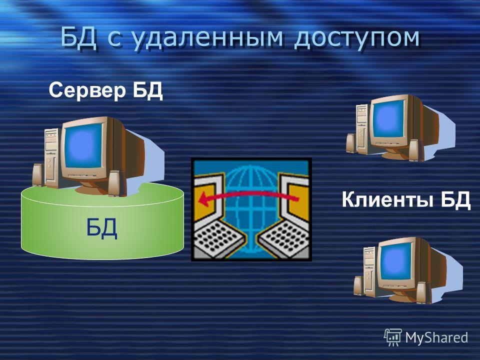 БД с удаленным доступом БД Сервер БД Клиенты БД