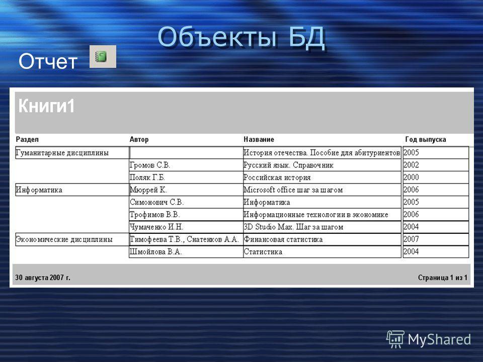 Объекты БД Отчет