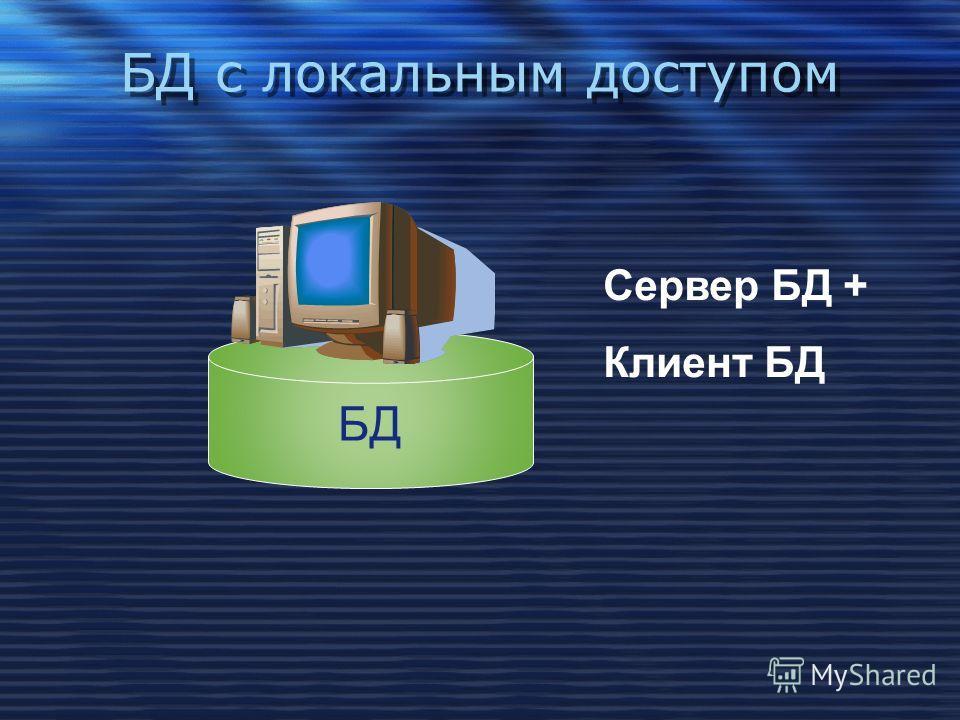 БД с локальным доступом БД Сервер БД + Клиент БД