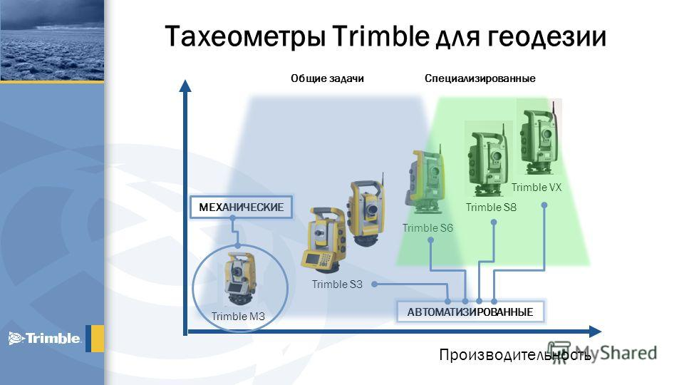 Тахеометры Trimble для геодезии Trimble VX Trimble M3 Trimble S3 Trimble S6 Trimble S8 Производительность МЕХАНИЧЕСКИЕ АВТОМАТИЗИРОВАННЫЕ СпециализированныеОбщие задачи