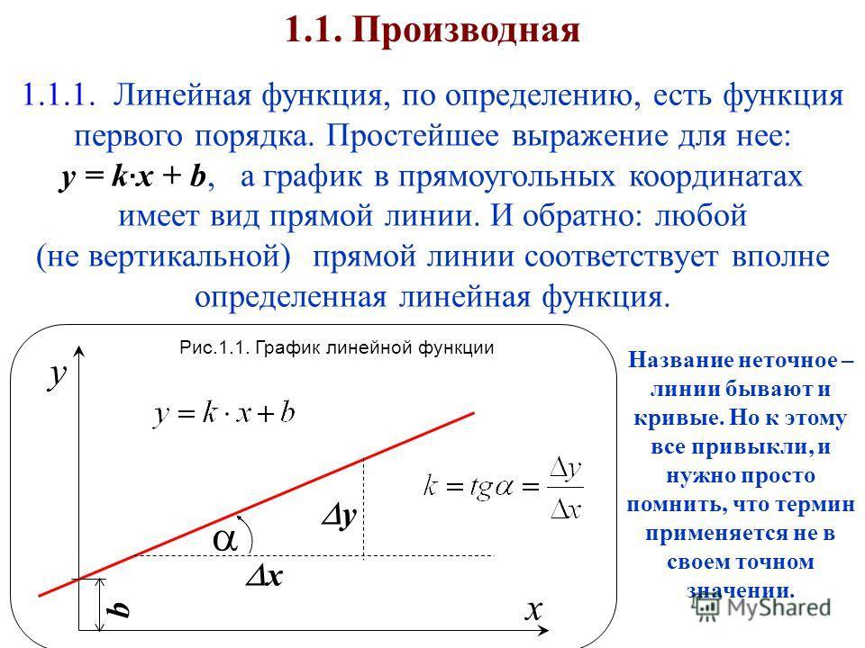 1.1.1. Линейная функция, по определению, есть функция первого порядка. Простейшее выражение для нее: y = k · x + b, а график в прямоугольных координатах имеет вид прямой линии. И обратно: любой (не вертикальной) прямой линии соответствует вполне опре