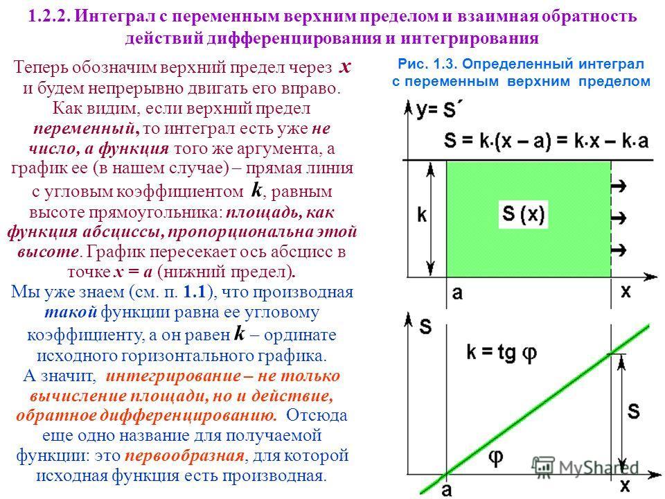 Теперь обозначим верхний предел через x и будем непрерывно двигать его вправо. Как видим, если верхний предел переменный, то интеграл есть уже не число, а функция того же аргумента, а график ее (в нашем случае) – прямая линия с угловым коэффициентом