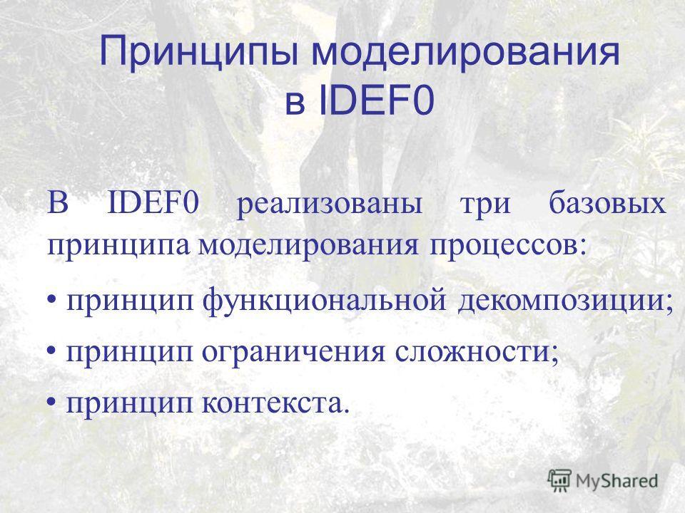 Принципы моделирования в IDEF0 В IDEF0 реализованы три базовых принципа моделирования процессов: принцип функциональной декомпозиции; принцип ограничения сложности; принцип контекста.