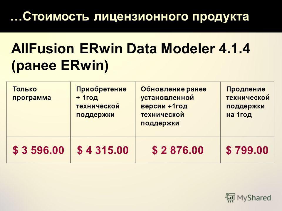 …Стоимость лицензионного продукта AllFusion ERwin Data Modeler 4.1.4 (ранее ERwin) Только программа Приобретение + 1год технической поддержки Обновление ранее установленной версии +1год технической поддержки Продление технической поддержки на 1год $