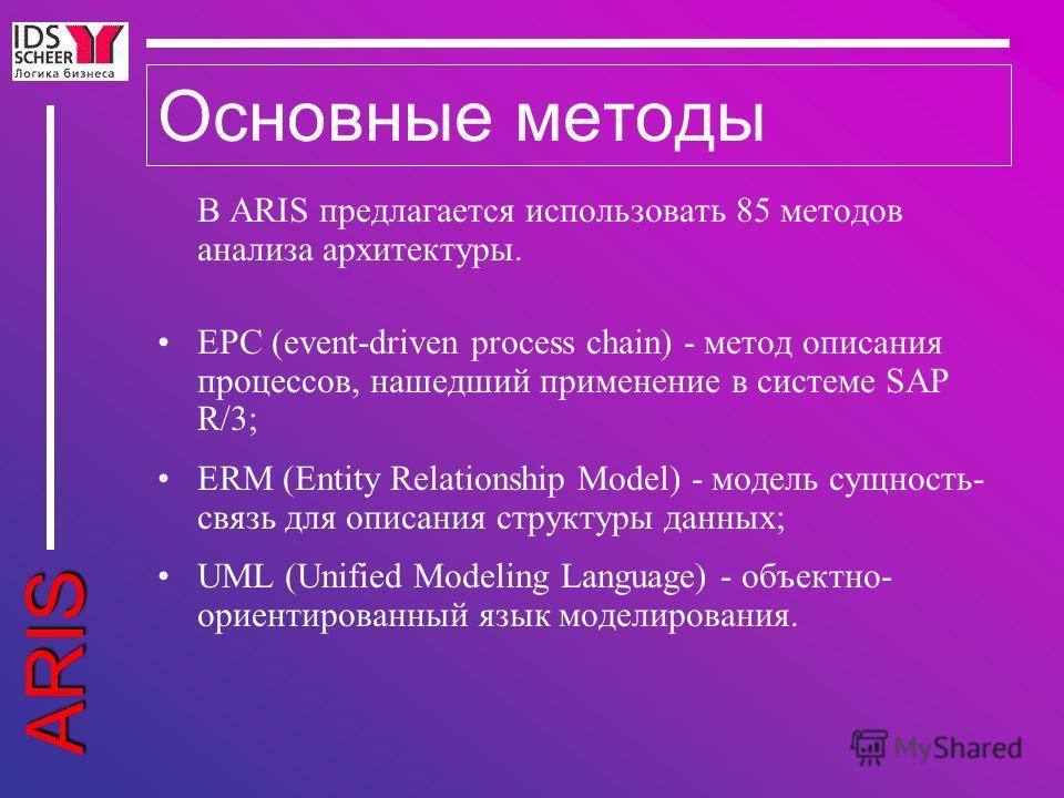 ARIS Основные методы В ARIS предлагается использовать 85 методов анализа архитектуры. EPC (event-driven process chain) - метод описания процессов, нашедший применение в системе SAP R/3; ERM (Entity Relationship Model) - модель сущность- связь для опи