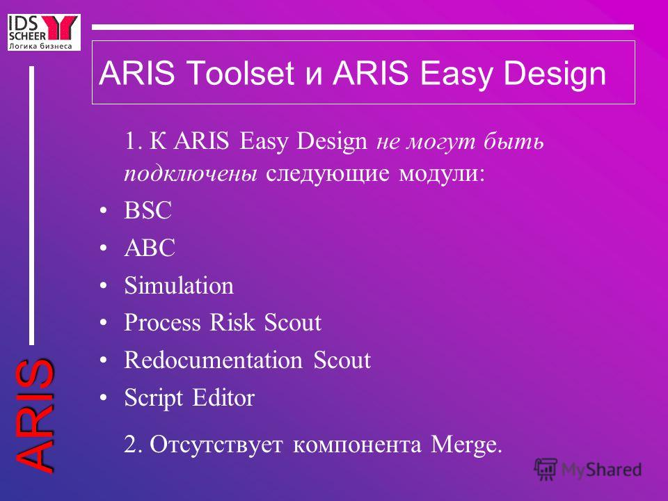 ARIS ARIS Toolset и ARIS Easy Design 1. К ARIS Easy Design не могут быть подключены следующие модули: BSC ABC Simulation Process Risk Scout Redocumentation Scout Script Editor 2. Отсутствует компонента Merge.