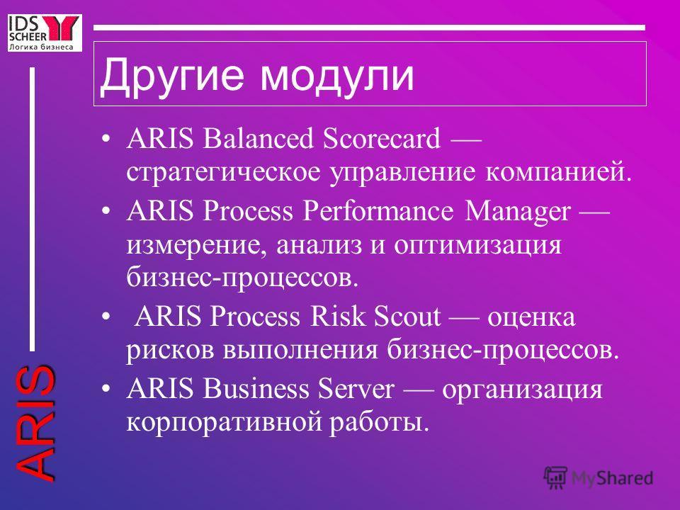 ARIS Другие модули ARIS Balanced Scorecard стратегическое управление компанией. ARIS Process Performance Manager измерение, анализ и оптимизация бизнес-процессов. ARIS Process Risk Scout оценка рисков выполнения бизнес-процессов. ARIS Business Server
