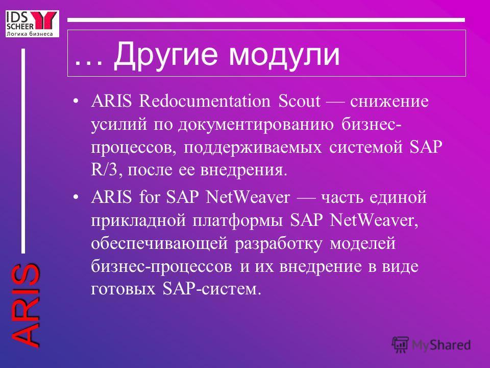 ARIS … Другие модули ARIS Redocumentation Scout снижение усилий по документированию бизнес- процессов, поддерживаемых системой SAP R/3, после ее внедрения. ARIS for SAP NetWeaver часть единой прикладной платформы SAP NetWeaver, обеспечивающей разрабо