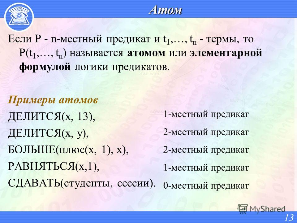 Если P - n-местный предикат и t 1,…, t n - термы, то P(t 1,…, t n ) называется атомом или элементарной формулой логики предикатов. Примеры атомов ДЕЛИТСЯ(х, 13), ДЕЛИТСЯ(х, у), БОЛЬШЕ(плюс(х, 1), х), РАВНЯТЬСЯ(х,1), СДАВАТЬ(студенты, сессии). 13 1-ме