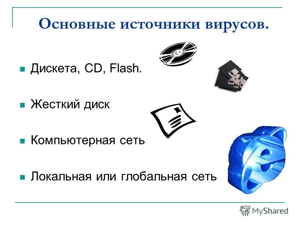 Основные источники вирусов. Дискета, CD, Flash. Жесткий диск Компьютерная сеть Локальная или глобальная сеть