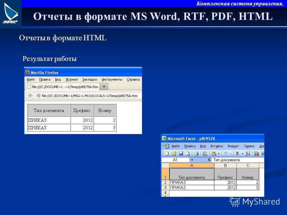 Комплексная система управления. Отчеты в формате MS Word, RTF, PDF, HTML Отчеты в формате HTML Результат работы