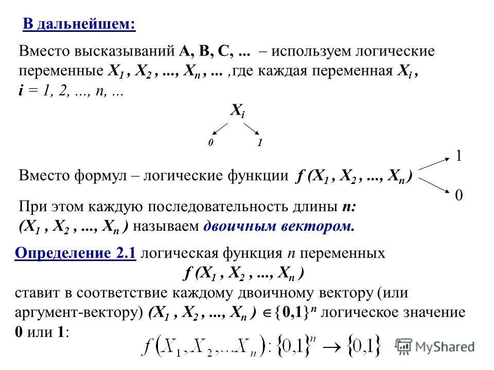 В дальнейшем: Вместо высказываний A, B, C,... – используем логические переменные X 1, X 2,..., X n,...,где каждая переменная X i, i = 1, 2,..., n,... X i 0 1 1 Вместо формул – логические функции f (X 1, X 2,..., X n ) 0 Определение 2.1 логическая фун