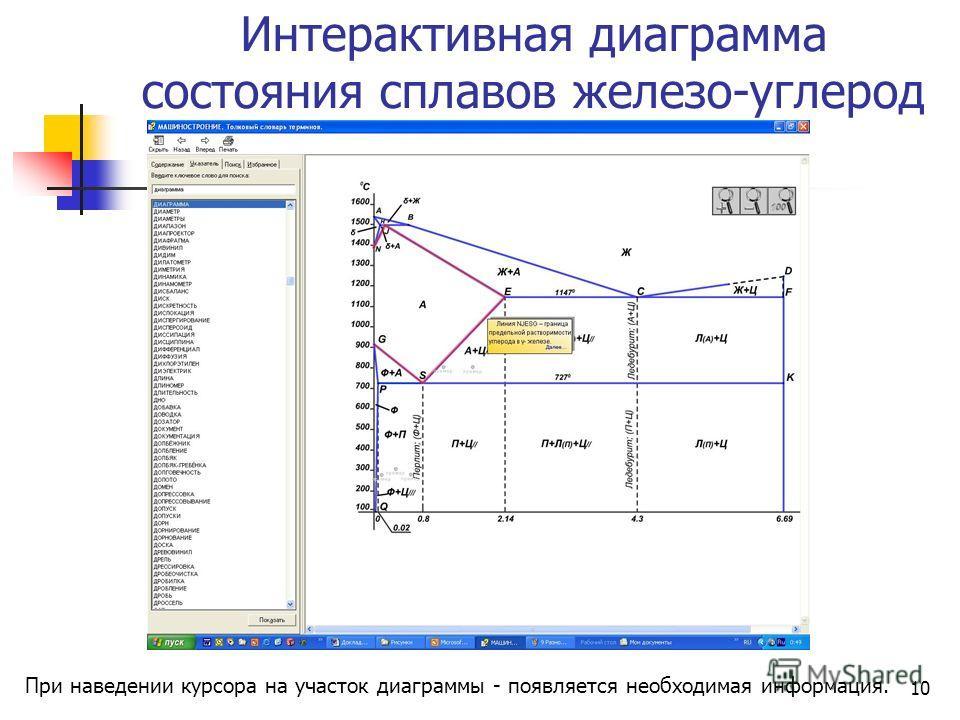 10 Интерактивная диаграмма состояния сплавов железо-углерод При наведении курсора на участок диаграммы - появляется необходимая информация.