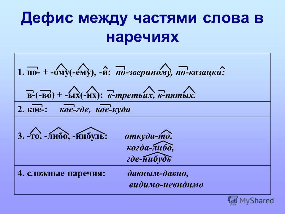 Дефис между частями слова в наречиях 1. по- + -ому(-ему), -и: по-звериному, по-казацки; в-(-во) + -ых(-их): в-третьих, в-пятых. 2. кое-: кое-где, кое-куда 3. -то, -либо, -нибудь: откуда-то, когда-либо, где-нибудь 4. сложные наречия: давным-давно, вид
