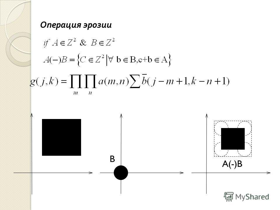 A(-)B B A Операция эрозии