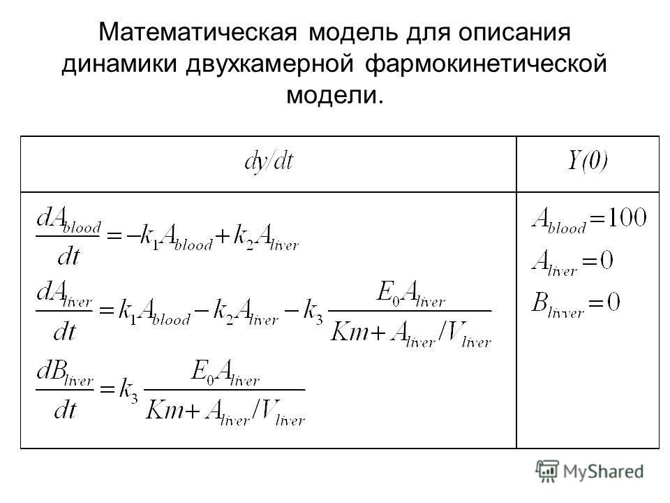 Математическая модель для описания динамики двухкамерной фармокинетической модели.
