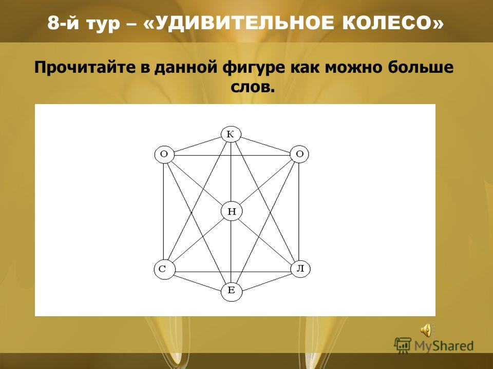 7-й тур – «ФОНЕТИЧЕСКИЙ » Сделайте фонетический разбор слов кереге шанырак юрта