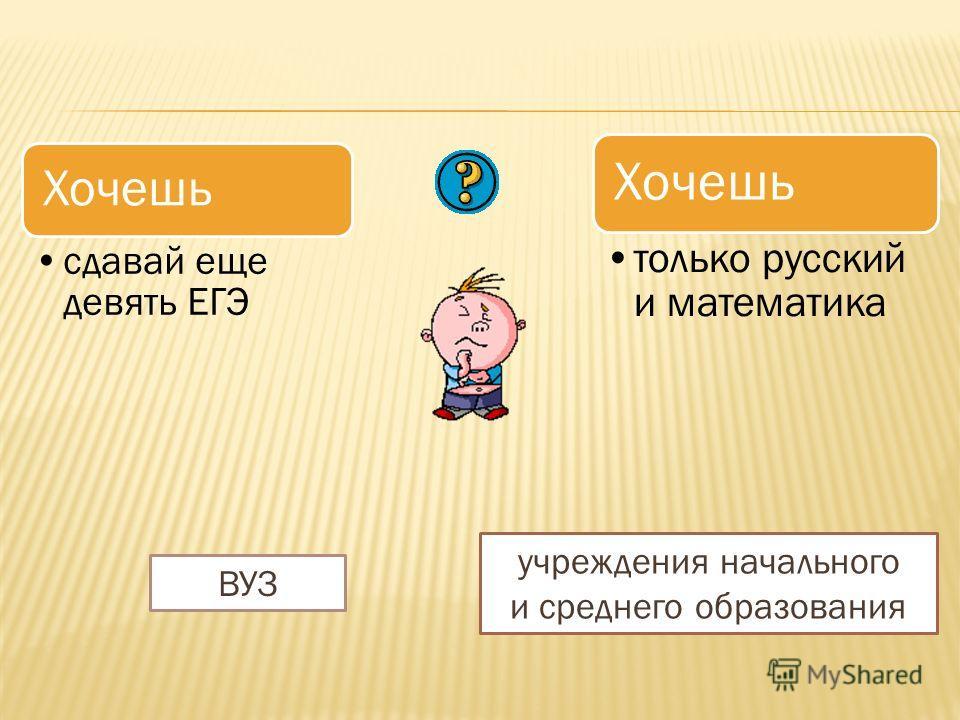 Хочешь сдавай еще девять ЕГЭ Хочешь только русский и математика ВУЗ учреждения начального и среднего образования
