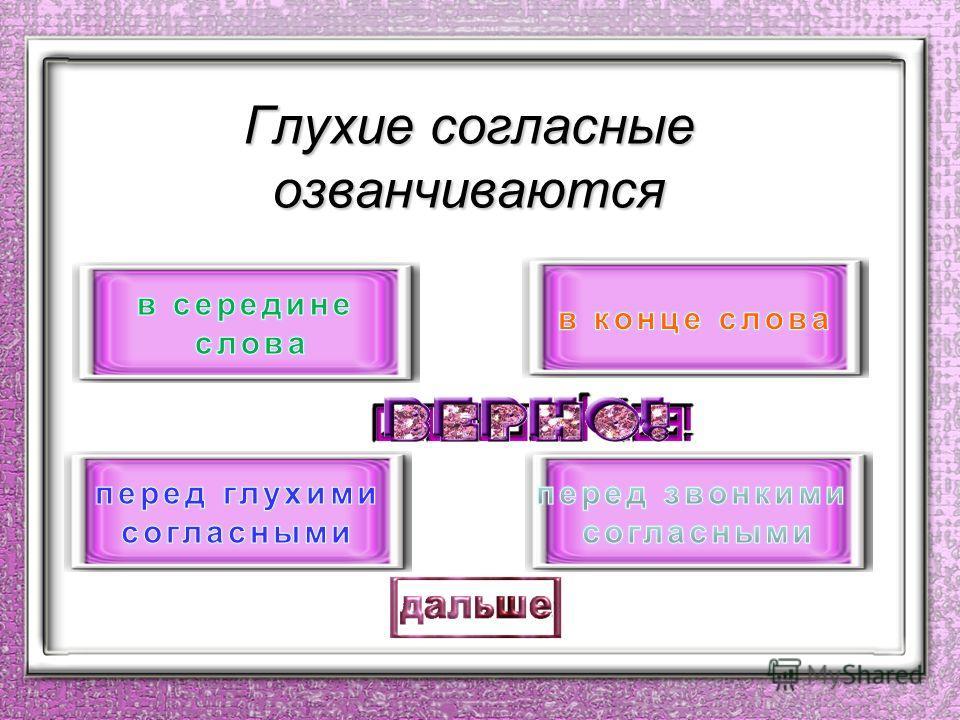 Раздел науки о языке, изучающий правила правописания, называется