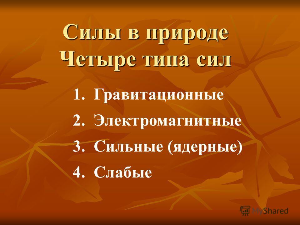 Силы в природе Четыре типа сил 1. Гравитационные 2. Электромагнитные 3. Сильные (ядерные) 4. Слабые