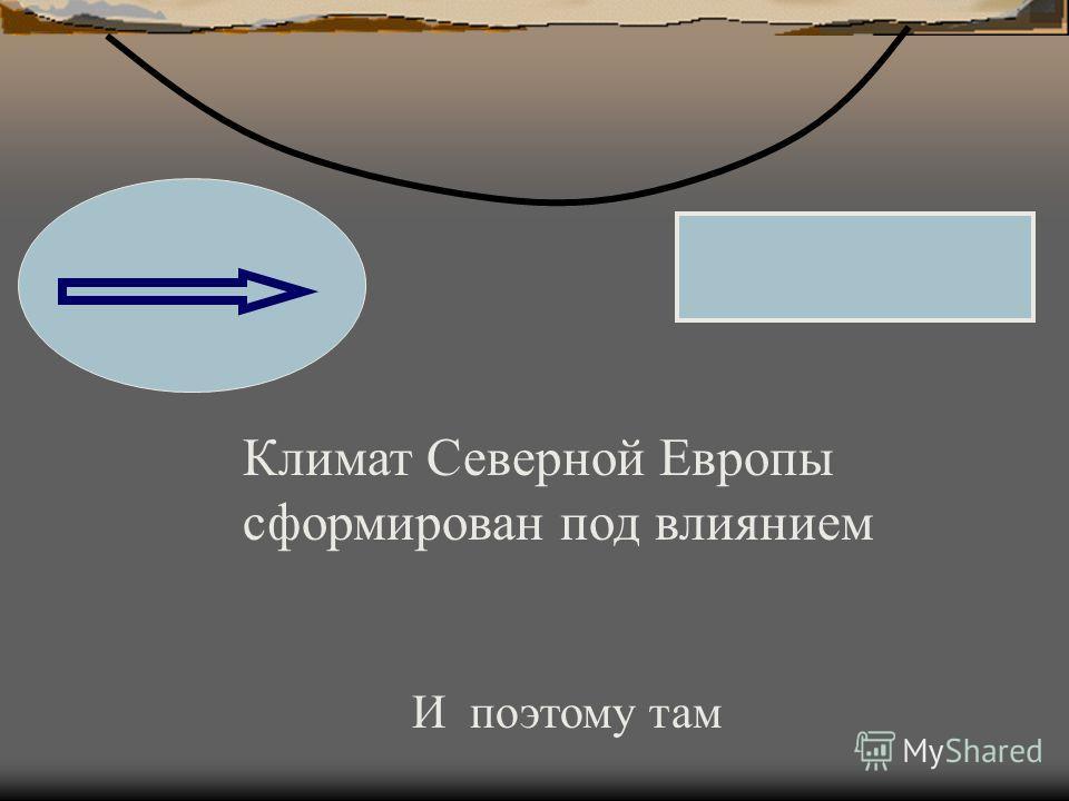 Климат Северной Европы сформирован под влиянием И поэтому там
