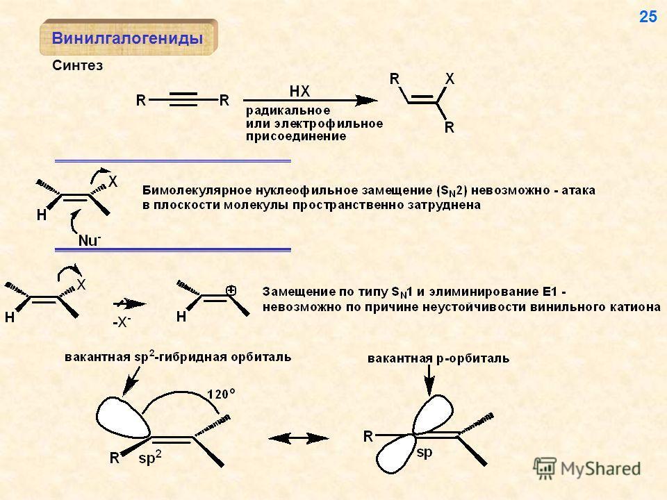 Винилгалогениды Синтез 25