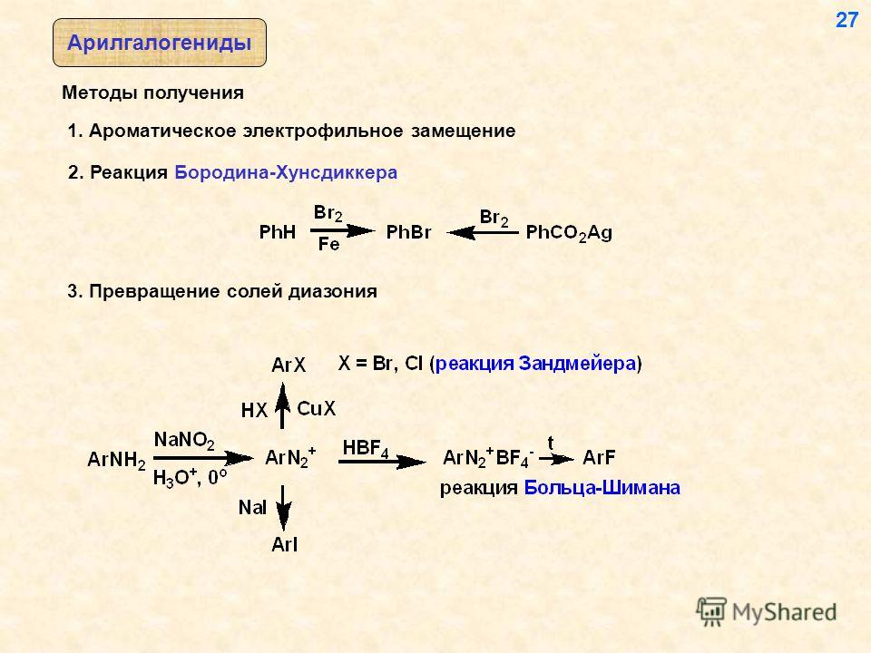 Арилгалогениды Методы получения 1. Ароматическое электрофильное замещение 2. Реакция Бородина-Хунсдиккера 27 3. Превращение солей диазония
