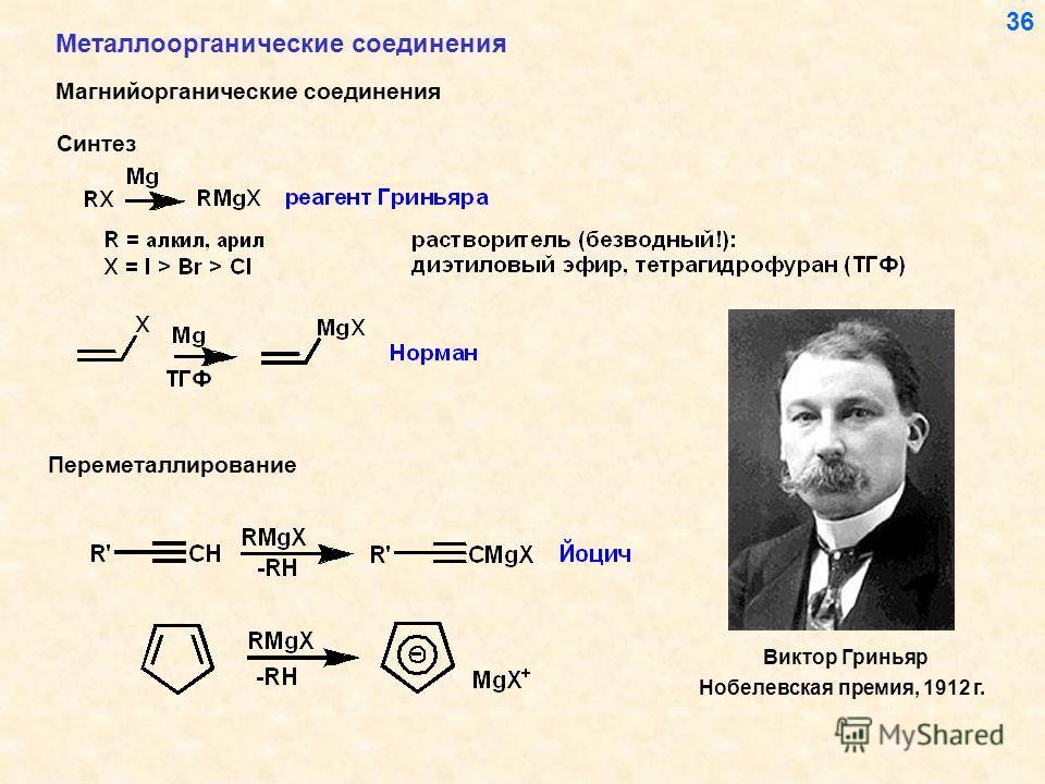 Металлоорганические соединения Магнийорганические соединения Виктор Гриньяр Нобелевская премия, 1912 г. 36 Синтез Переметаллирование
