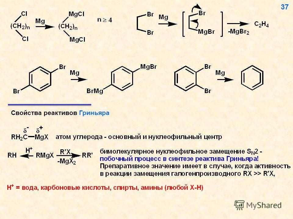 Свойства реактивов Гриньяра 37