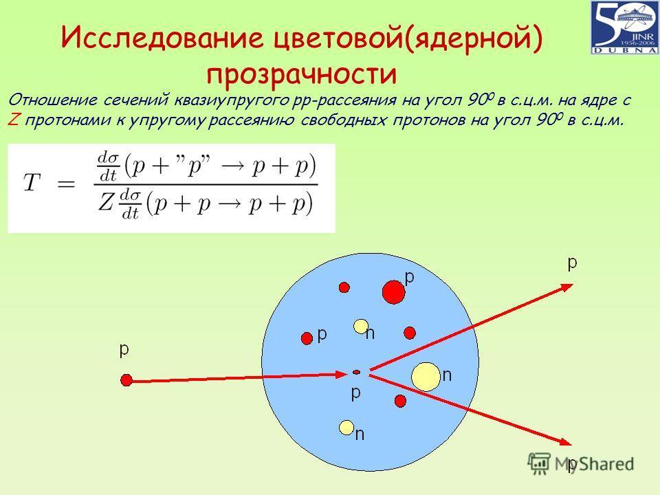 Исследование цветовой(ядерной) прозрачности Отношение сечений квазиупругого рр-рассеяния на угол 90 0 в с.ц.м. на ядре с Z протонами к упругому рассеянию свободных протонов на угол 90 0 в с.ц.м.