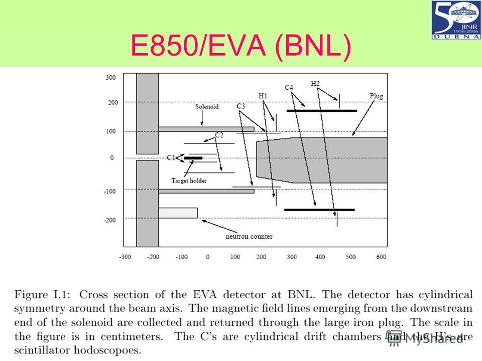 E850/EVA (BNL)