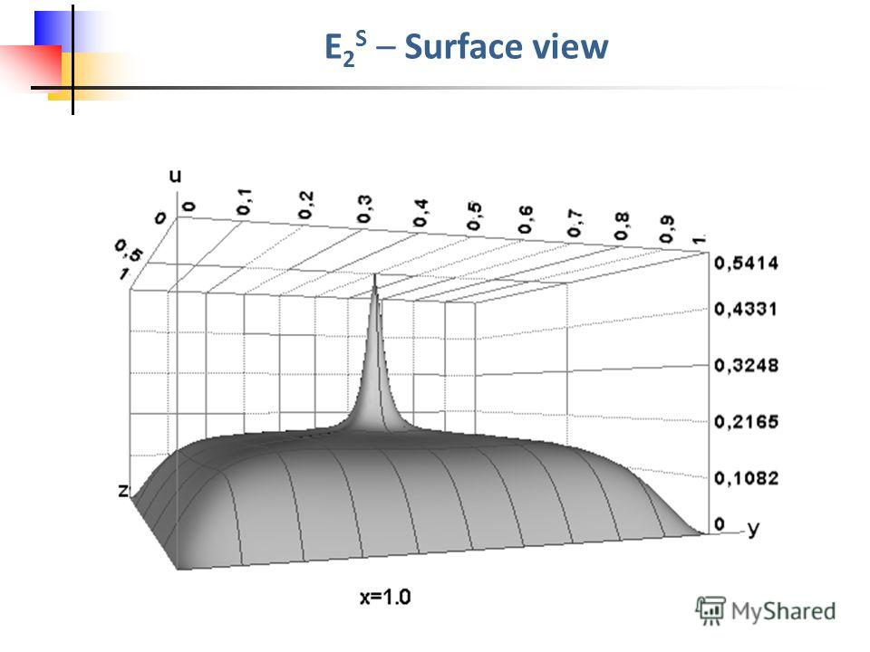 E 2 S – Surface view