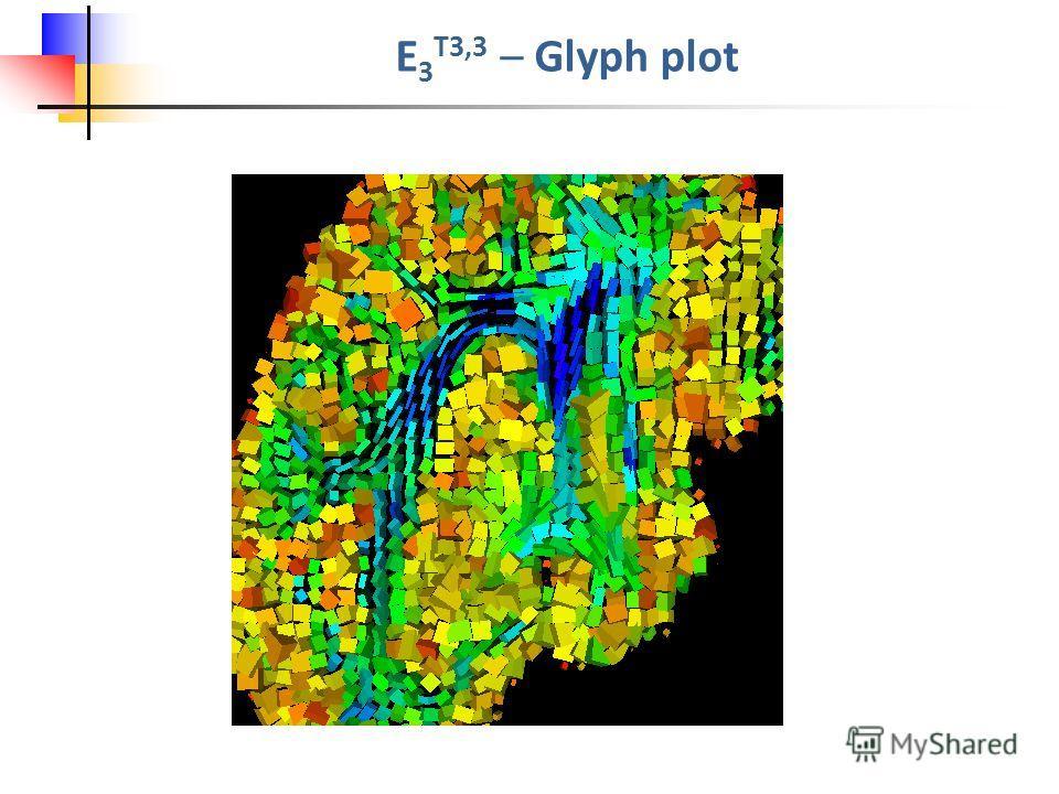 E 3 T3,3 – Glyph plot