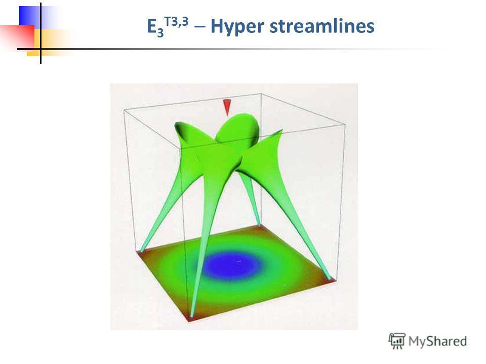 E 3 T3,3 – Hyper streamlines