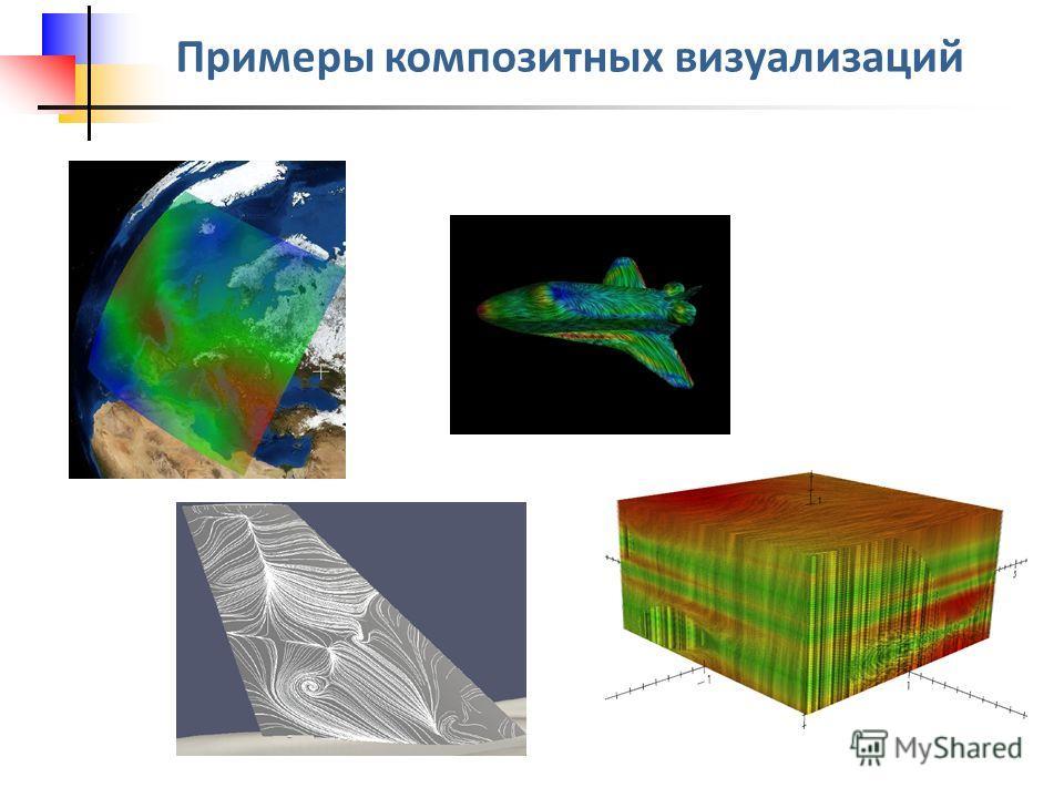 Примеры композитных визуализаций