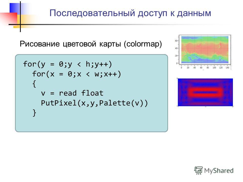 Последовательный доступ к данным Рисование цветовой карты (colormap) for(y = 0;y < h;y++) for(x = 0;x < w;x++) { v = read float PutPixel(x,y,Palette(v)) }